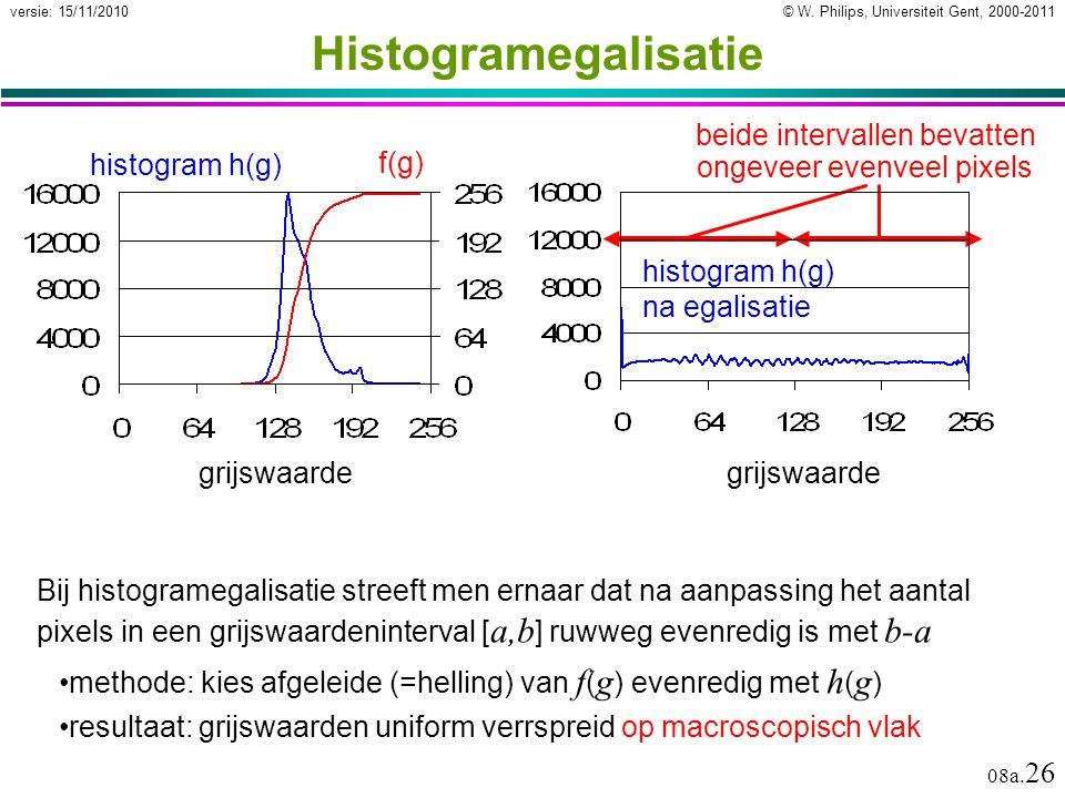 Histogramegalisatie beide intervallen bevatten