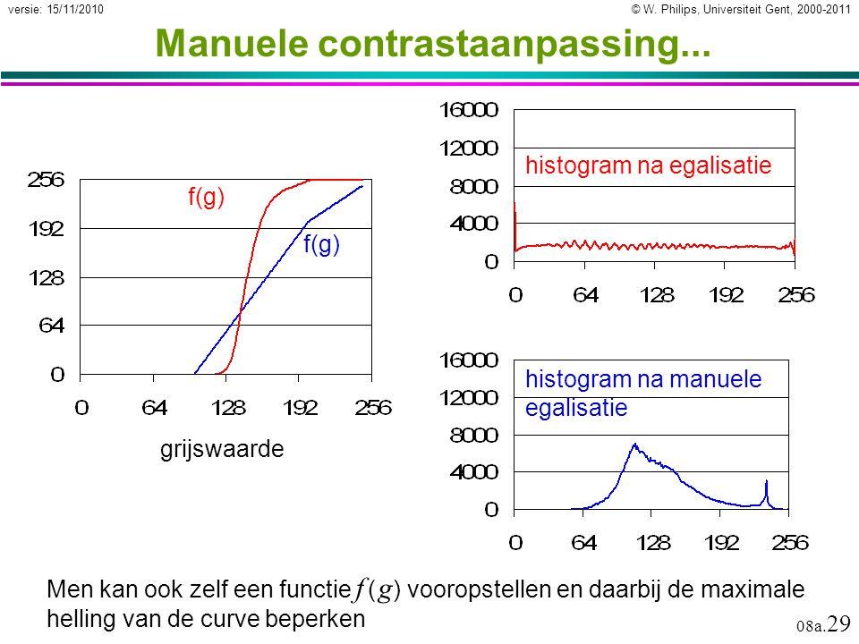 Manuele contrastaanpassing...