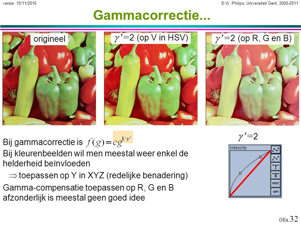 Gammacorrectie... g =2 (op V in HSV) g =2 (op R, G en B) g =2