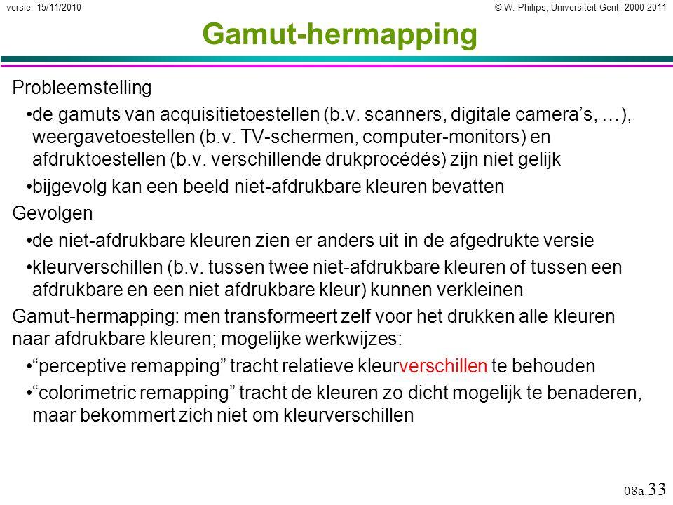 Gamut-hermapping Probleemstelling