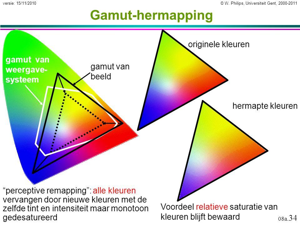 Gamut-hermapping originele kleuren gamut van weergave-systeem