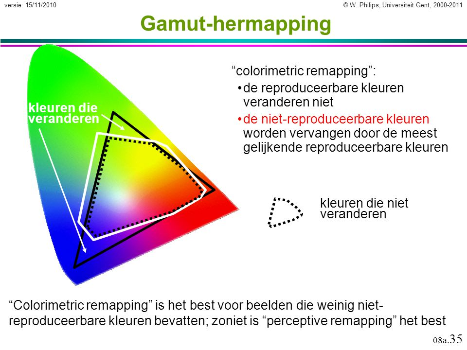 Gamut-hermapping colorimetric remapping :