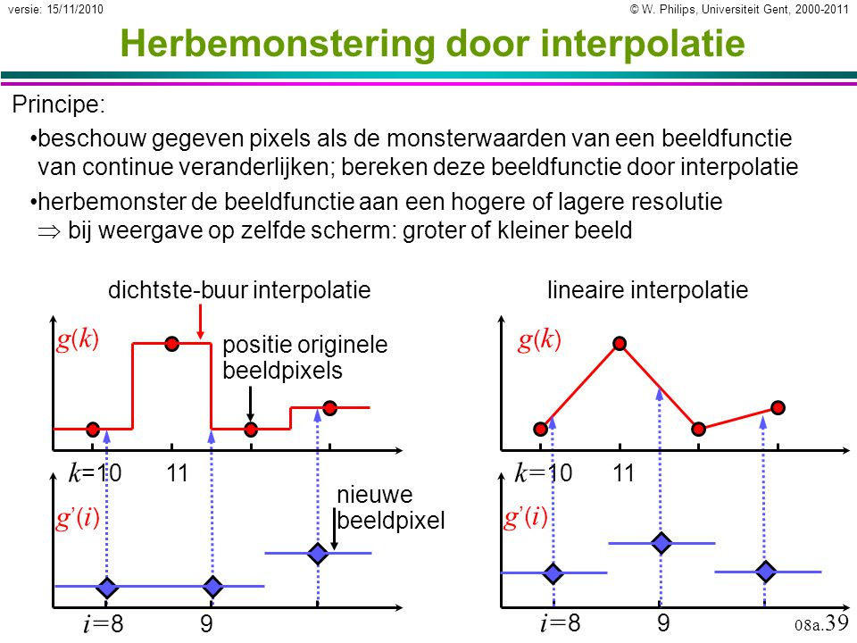 Herbemonstering door interpolatie