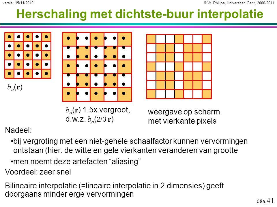 Herschaling met dichtste-buur interpolatie
