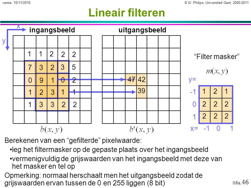 Lineair filteren x y ingangsbeeld uitgangsbeeld 1 2 1 2