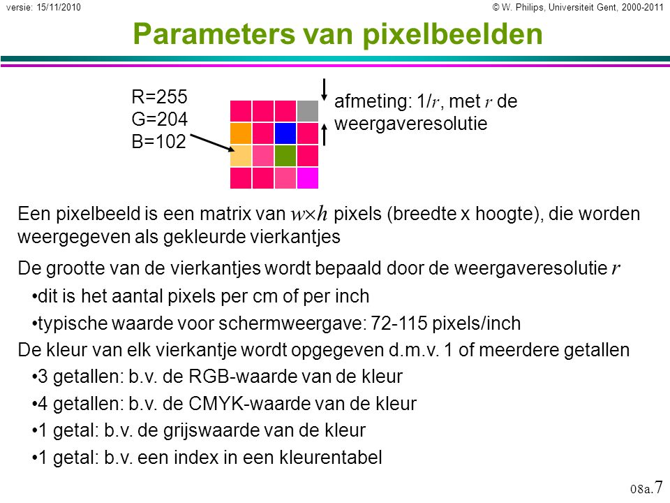 Parameters van pixelbeelden