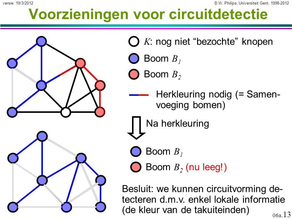 Voorzieningen voor circuitdetectie