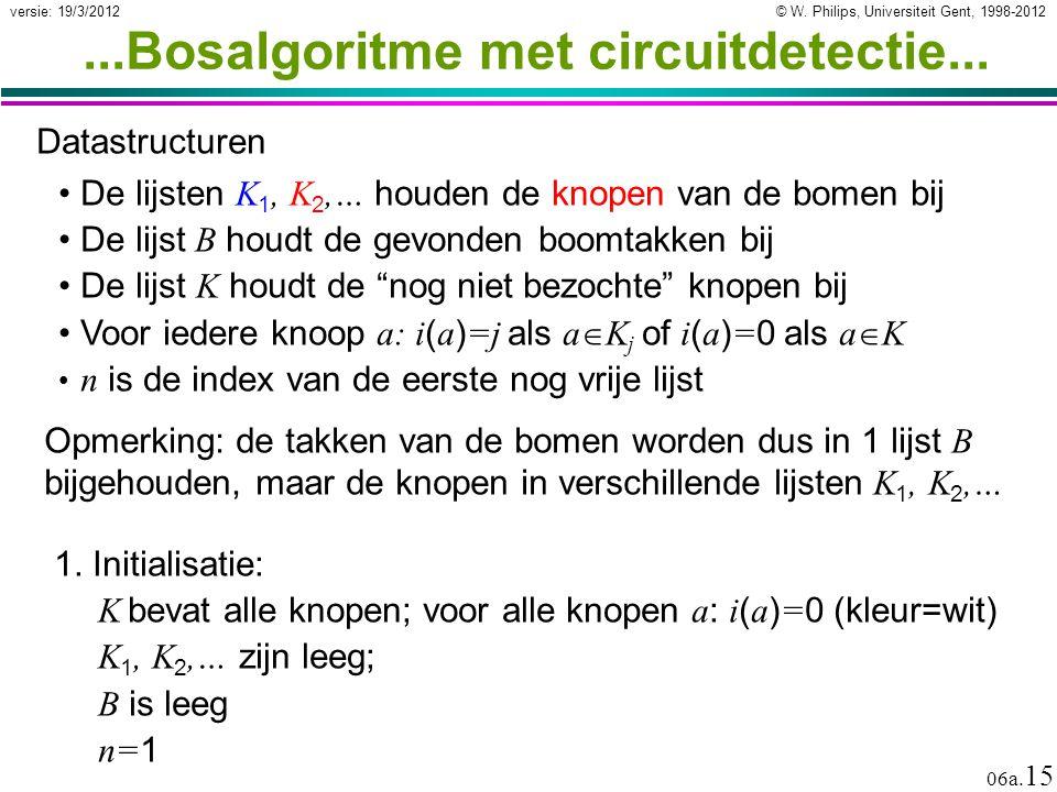 ...Bosalgoritme met circuitdetectie...