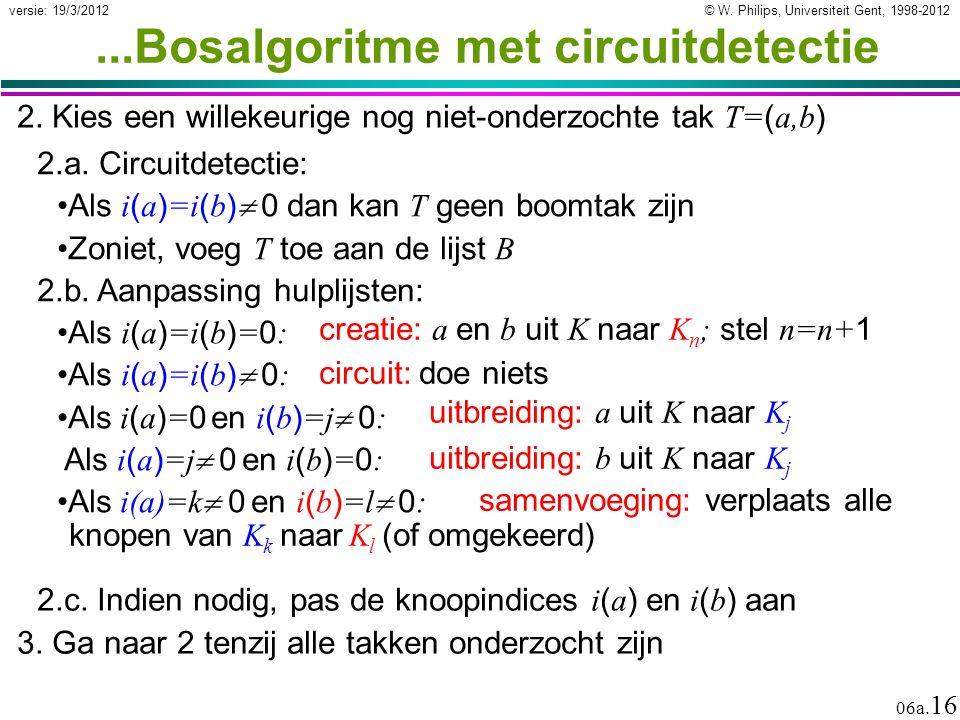 ...Bosalgoritme met circuitdetectie