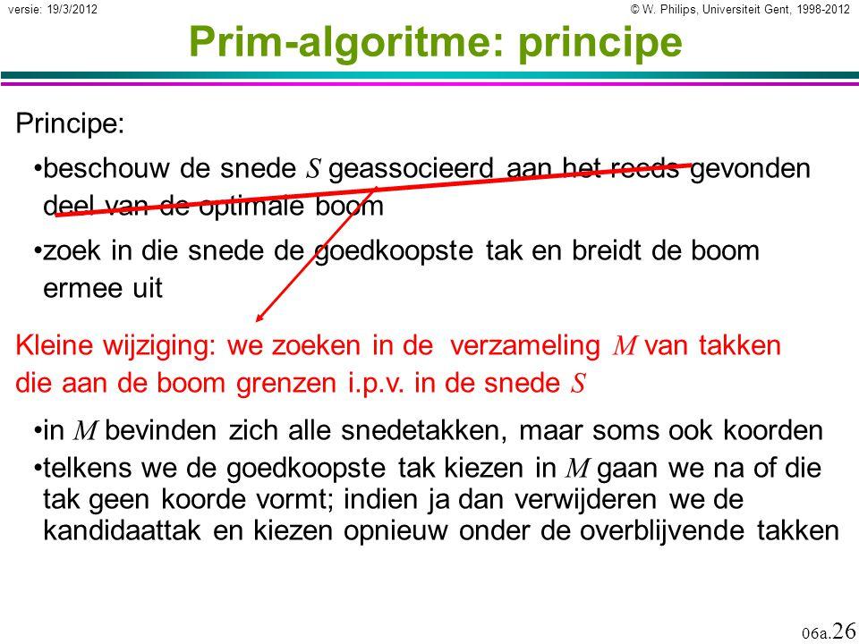 Prim-algoritme: principe