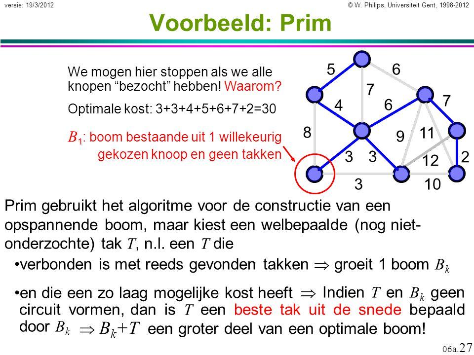 Voorbeeld: Prim 5. 6. 7. 4. 8. 3. 10. 12. 11. 2. 9. We mogen hier stoppen als we alle knopen bezocht hebben! Waarom