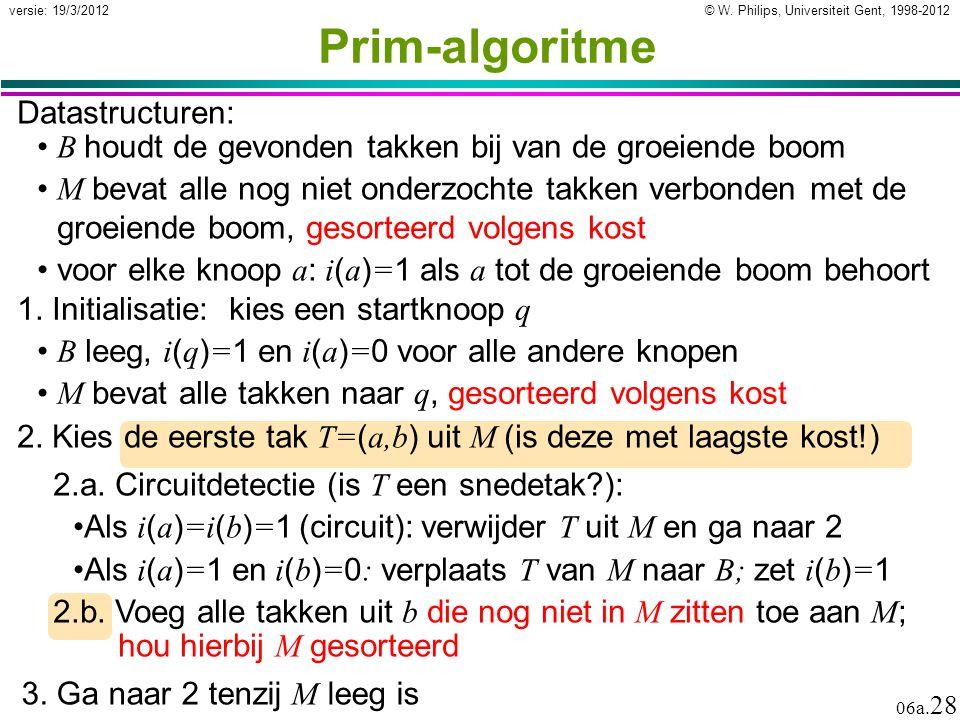 Prim-algoritme Datastructuren: