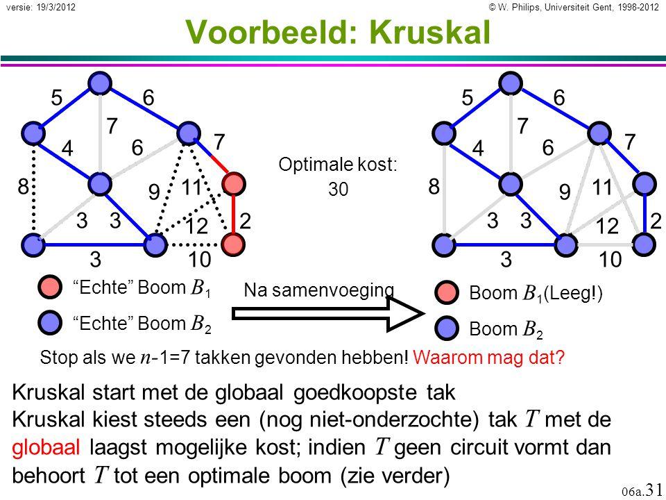 Voorbeeld: Kruskal 5. 6. 7. 4. 8. 3. 10. 12. 11. 2. 9. 5. 6. 7. 4. 8. 3. 10. 12. 11.