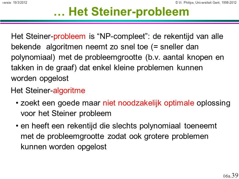 … Het Steiner-probleem