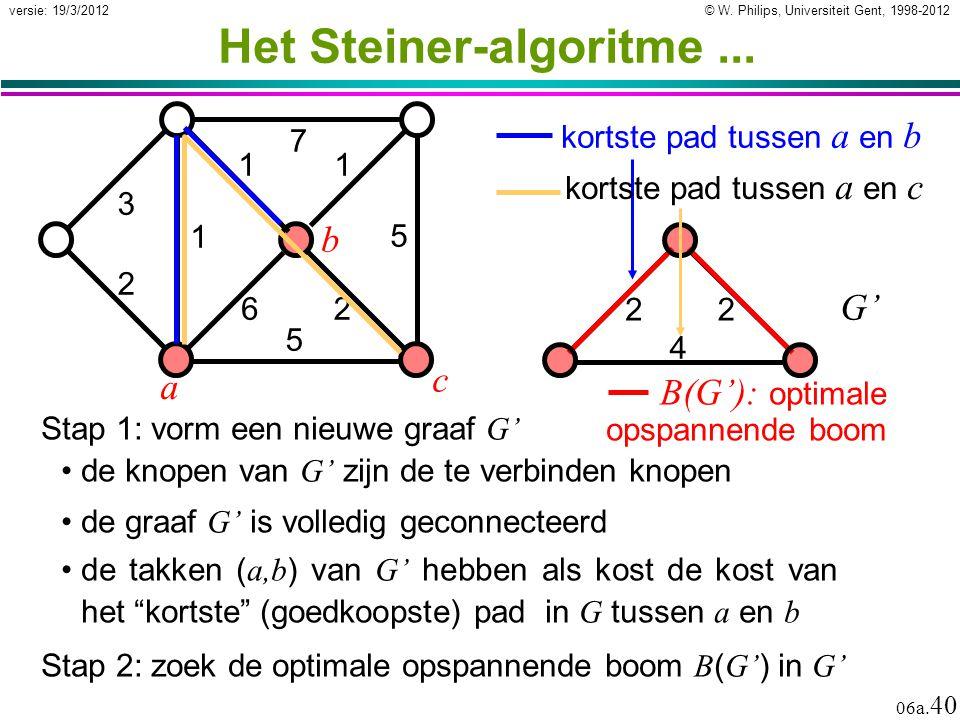 Het Steiner-algoritme ...