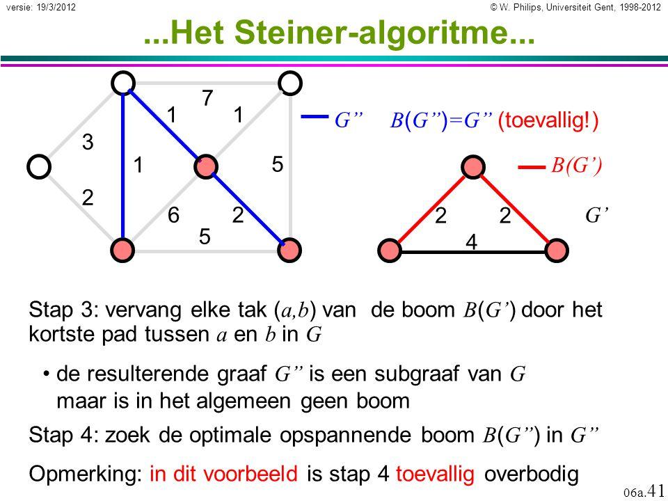 ...Het Steiner-algoritme...