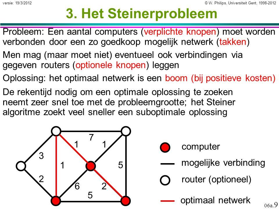 3. Het Steinerprobleem Probleem: Een aantal computers (verplichte knopen) moet worden verbonden door een zo goedkoop mogelijk netwerk (takken)
