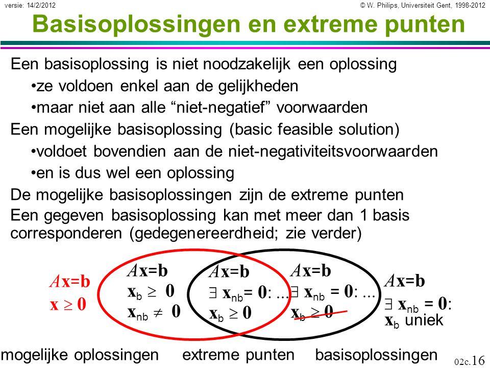 Basisoplossingen en extreme punten