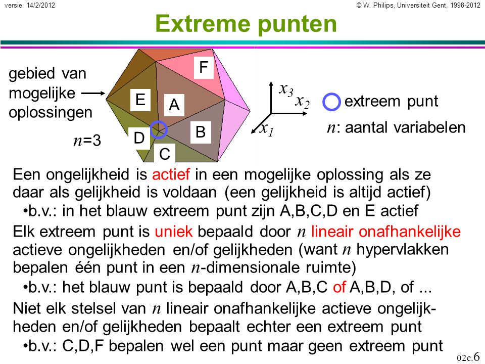 Extreme punten x2 x1 x3 n=3 n: aantal variabelen F