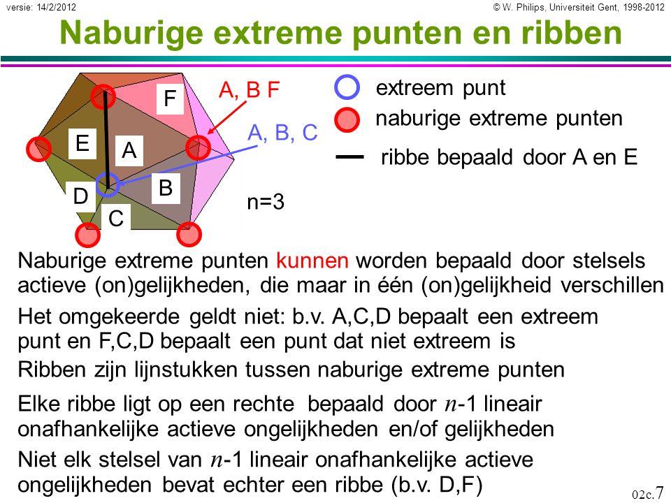 Naburige extreme punten en ribben