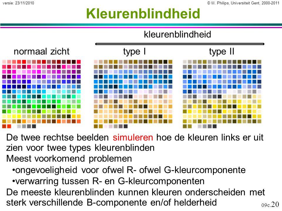 Kleurenblindheid kleurenblindheid type I normaal zicht type II