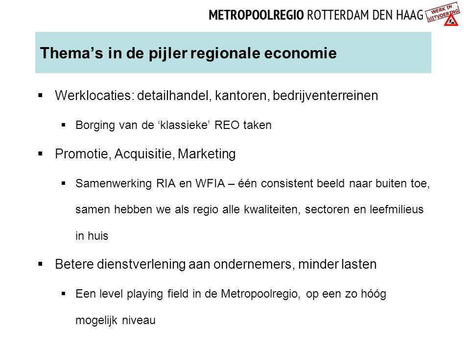 Thema's in de pijler regionale economie