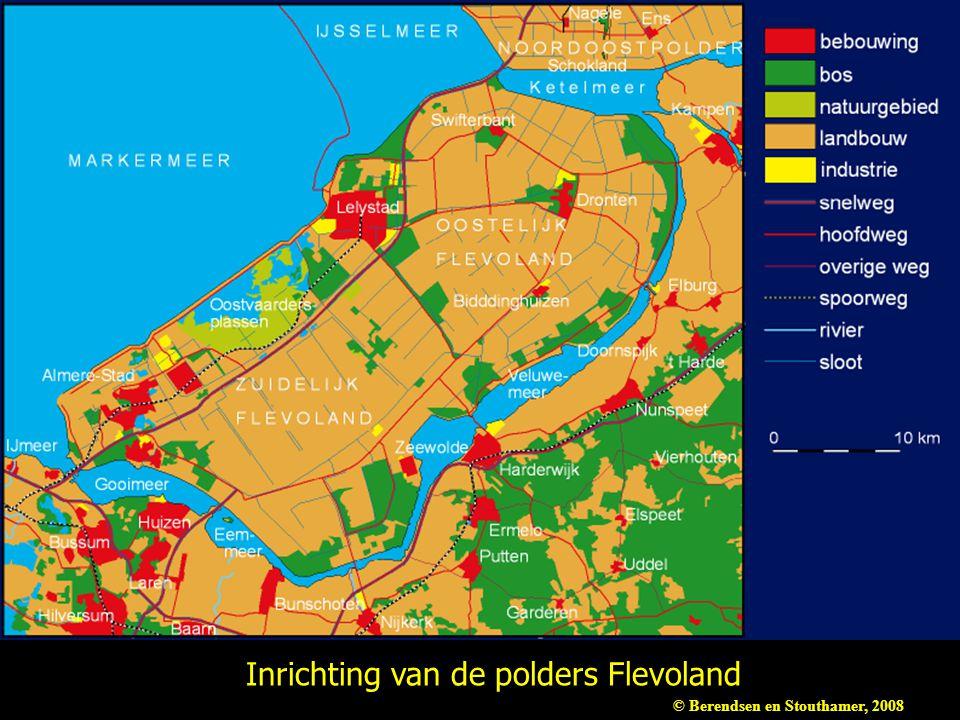Inrichting van de polders Flevoland