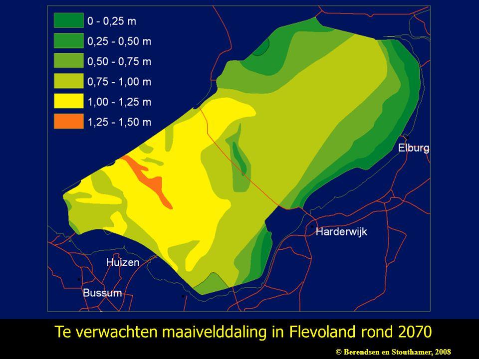 Te verwachten maaivelddaling in Flevoland rond 2070
