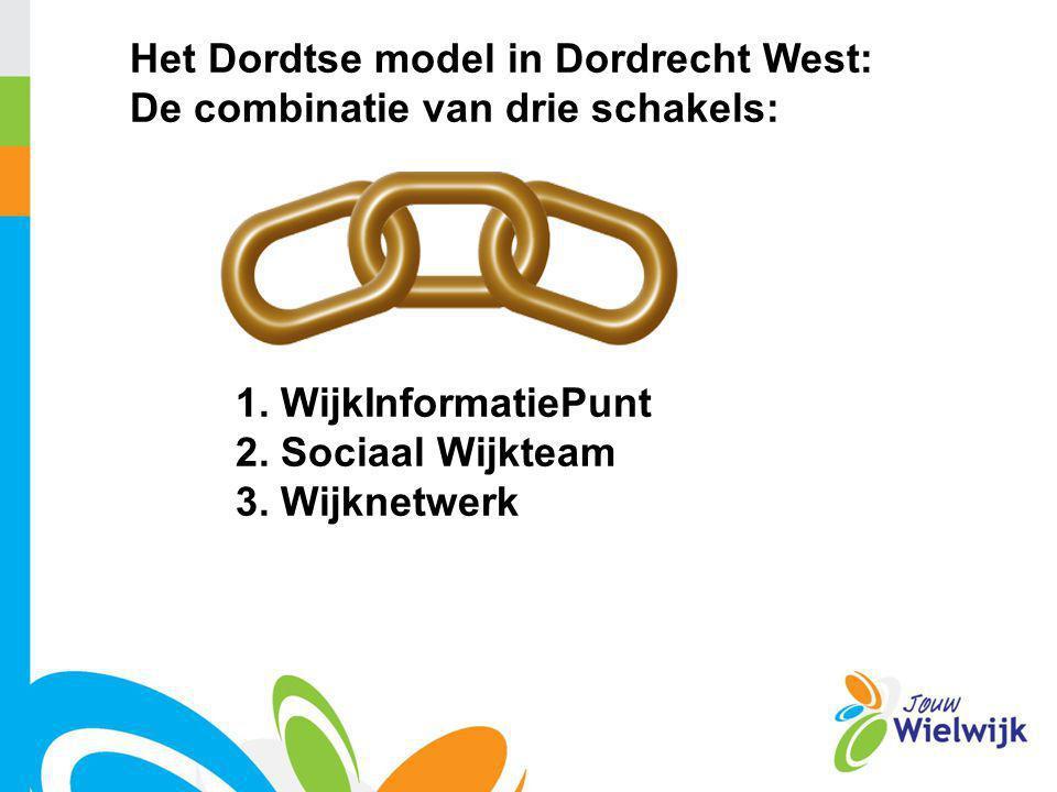 Het Dordtse model in Dordrecht West: De combinatie van drie schakels: