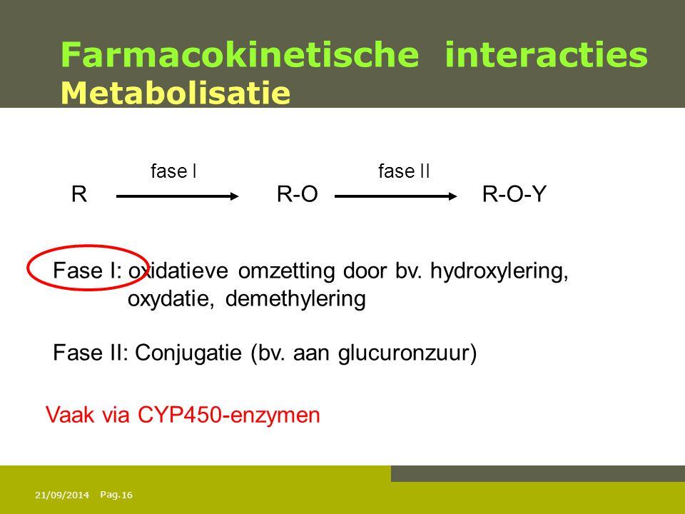 Farmacokinetische interacties Metabolisatie