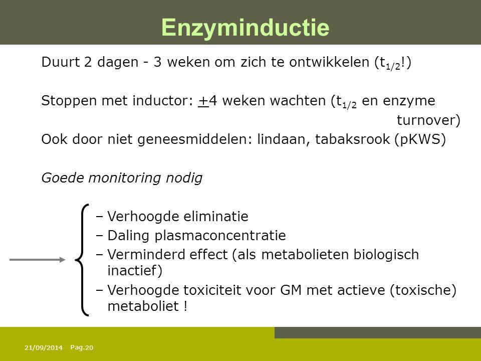 Enzyminductie Duurt 2 dagen - 3 weken om zich te ontwikkelen (t1/2!)