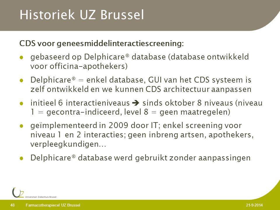 Historiek UZ Brussel CDS voor geneesmiddelinteractiescreening: