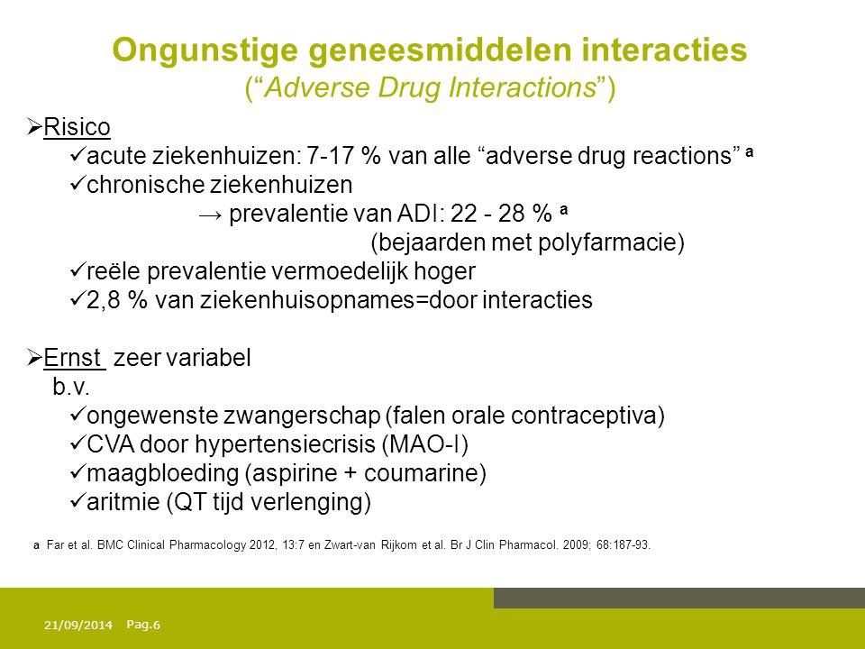 Ongunstige geneesmiddelen interacties