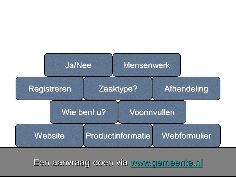 Een aanvraag doen via www.gemeente.nl