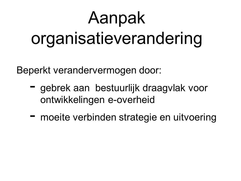 Aanpak organisatieverandering