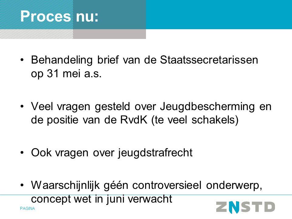 Proces nu: Behandeling brief van de Staatssecretarissen op 31 mei a.s.