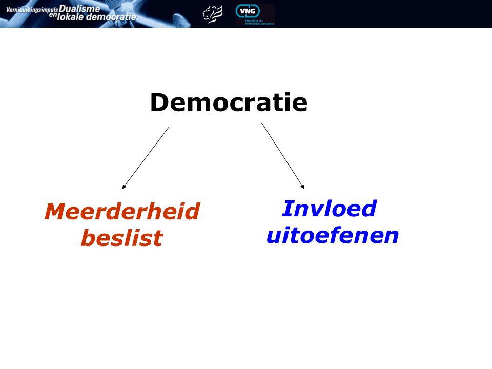 Democratie Invloed uitoefenen Meerderheid beslist