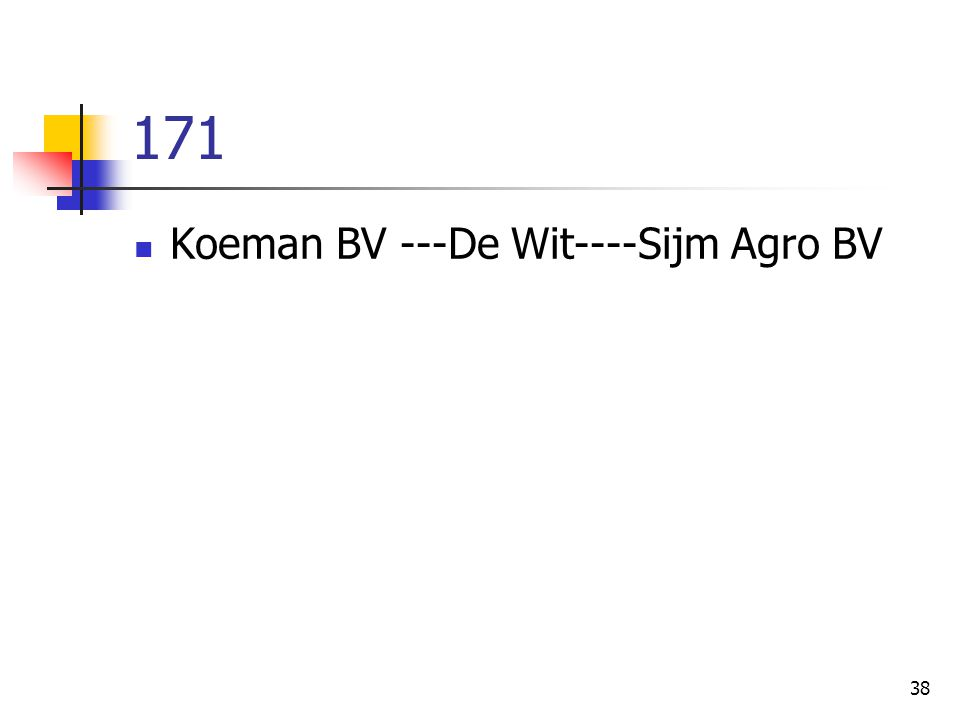 171 Koeman BV ---De Wit----Sijm Agro BV