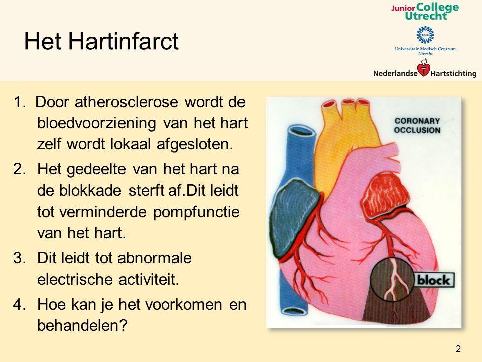 Het Hartinfarct 1. Door atherosclerose wordt de bloedvoorziening van het hart zelf wordt lokaal afgesloten.