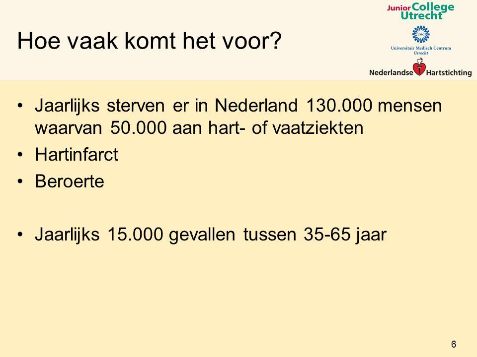 Hoe vaak komt het voor Jaarlijks sterven er in Nederland 130.000 mensen waarvan 50.000 aan hart- of vaatziekten.