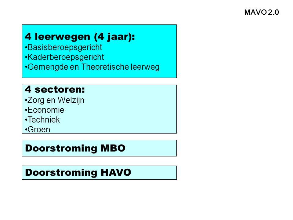 4 leerwegen (4 jaar): 4 sectoren: Doorstroming MBO Doorstroming HAVO