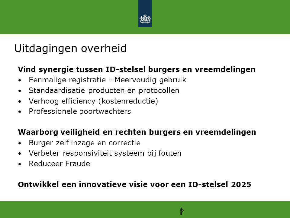 Uitdagingen overheid Vind synergie tussen ID-stelsel burgers en vreemdelingen. Eenmalige registratie - Meervoudig gebruik.
