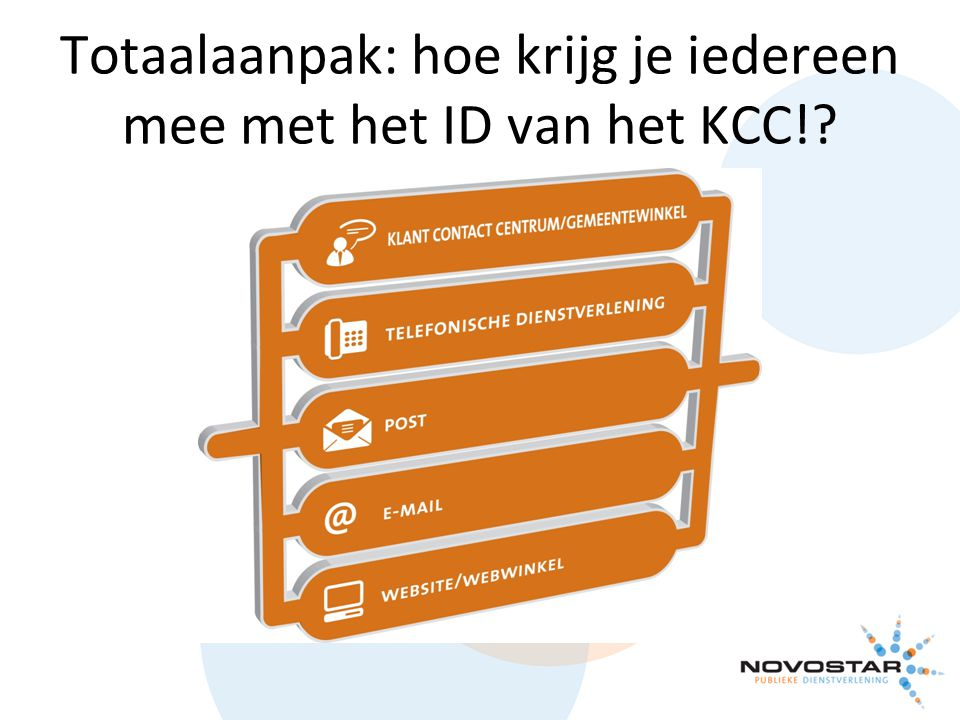 Totaalaanpak: hoe krijg je iedereen mee met het ID van het KCC!