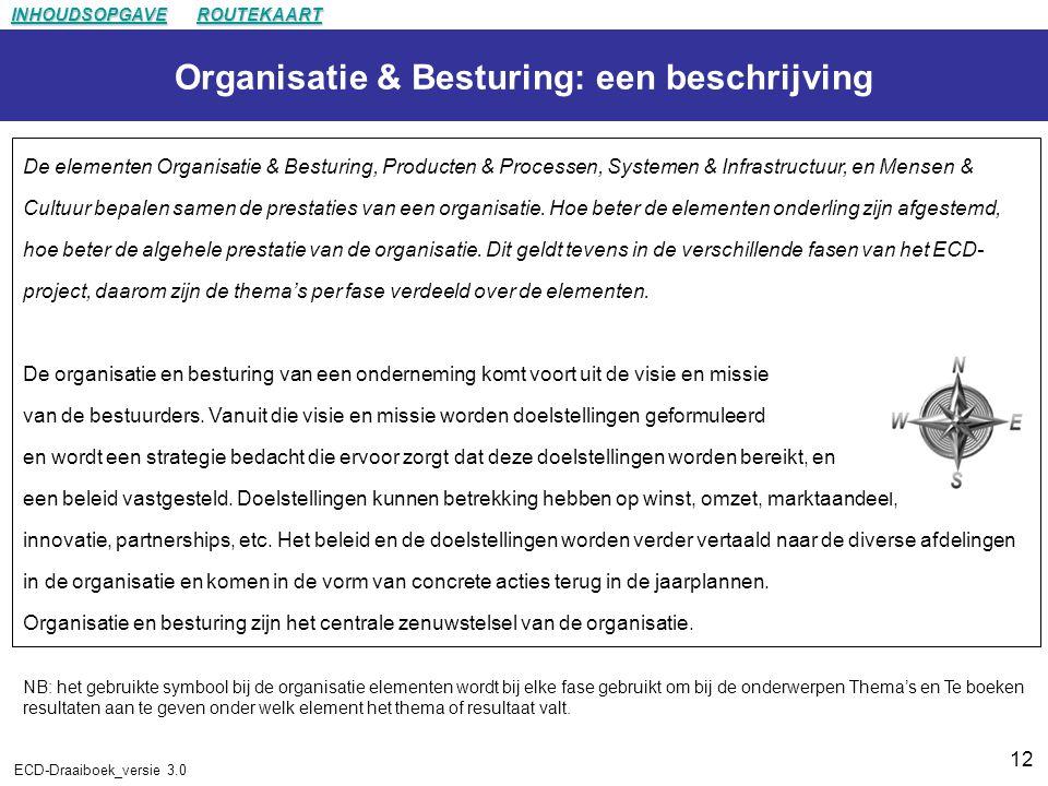 Organisatie & Besturing: een beschrijving