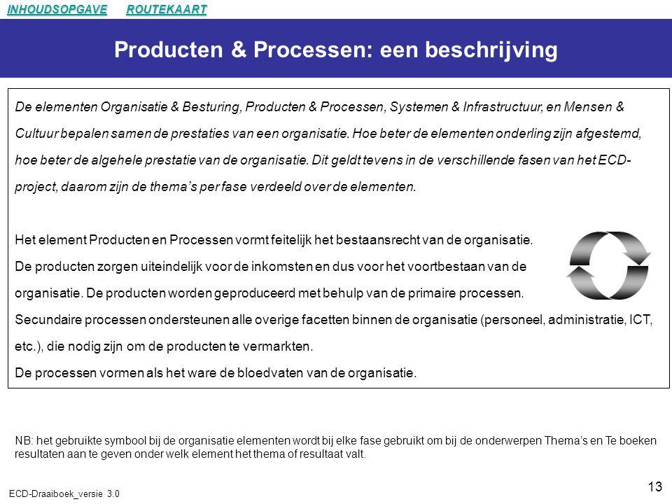 Producten & Processen: een beschrijving
