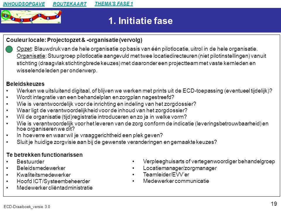 INHOUDSOPGAVE ROUTEKAART. THEMA'S FASE 1. 1. 2. 3. 4. 5. 6. 7. 1. Initiatie fase. Couleur locale: Projectopzet & -organisatie (vervolg)