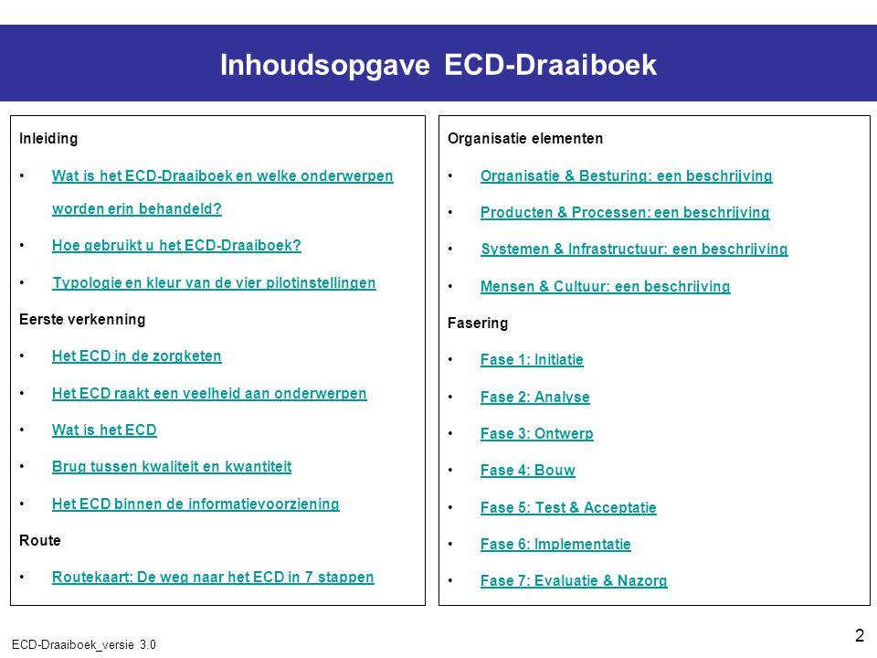 Inhoudsopgave ECD-Draaiboek