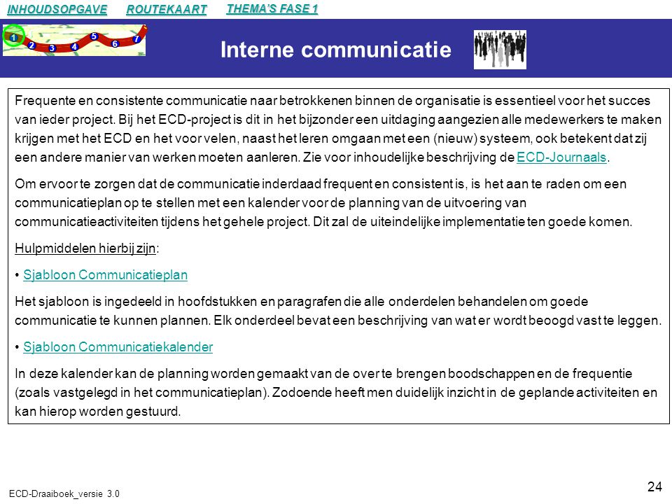 INHOUDSOPGAVE ROUTEKAART. THEMA'S FASE 1. 1. 2. 3. 4. 5. 6. 7. Interne communicatie.