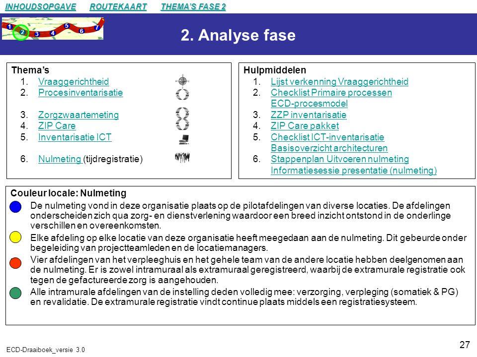 2. Analyse fase Thema's Vraaggerichtheid Procesinventarisatie