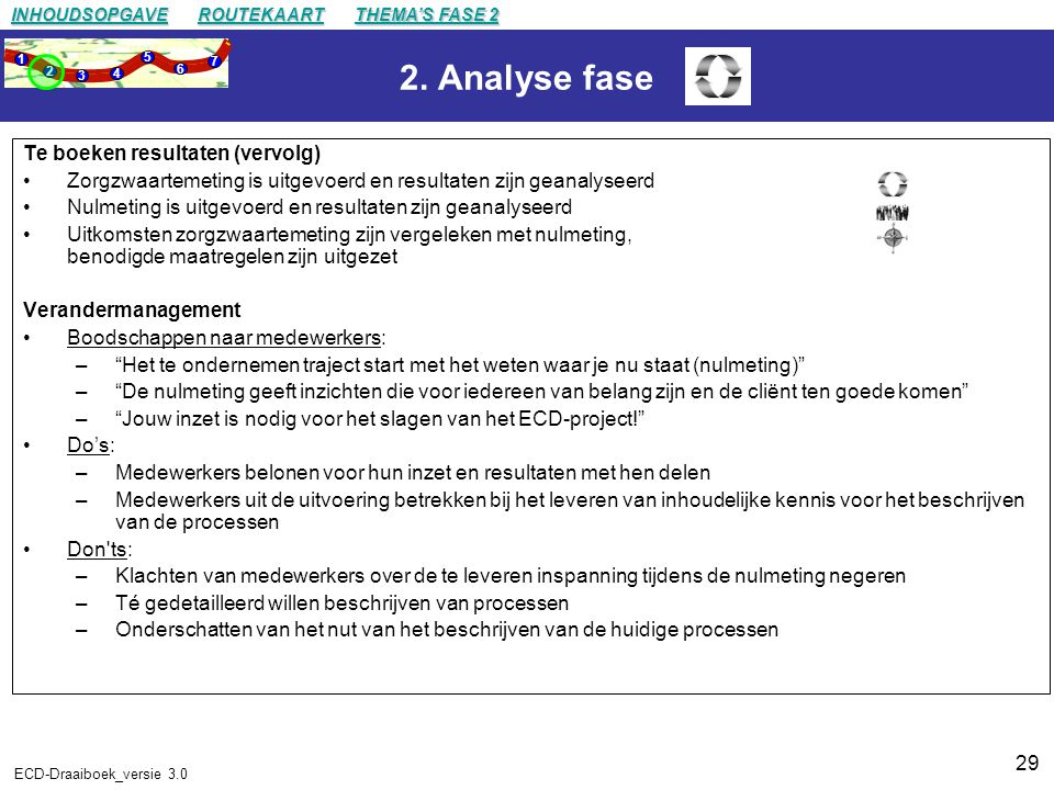 2. Analyse fase Te boeken resultaten (vervolg)